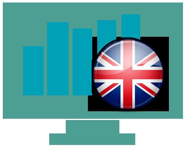 visitas Reino Unido
